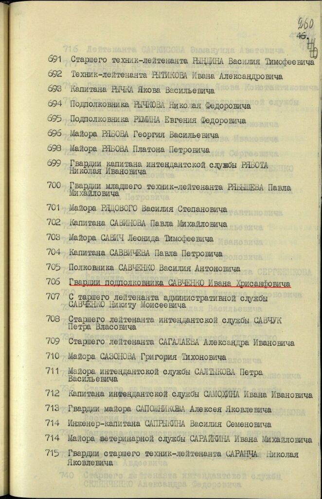 Список награждённых