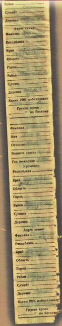 Личный опознавательный знак Глотова Петра Захаровича