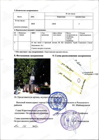 Паспорт воинского захоронения