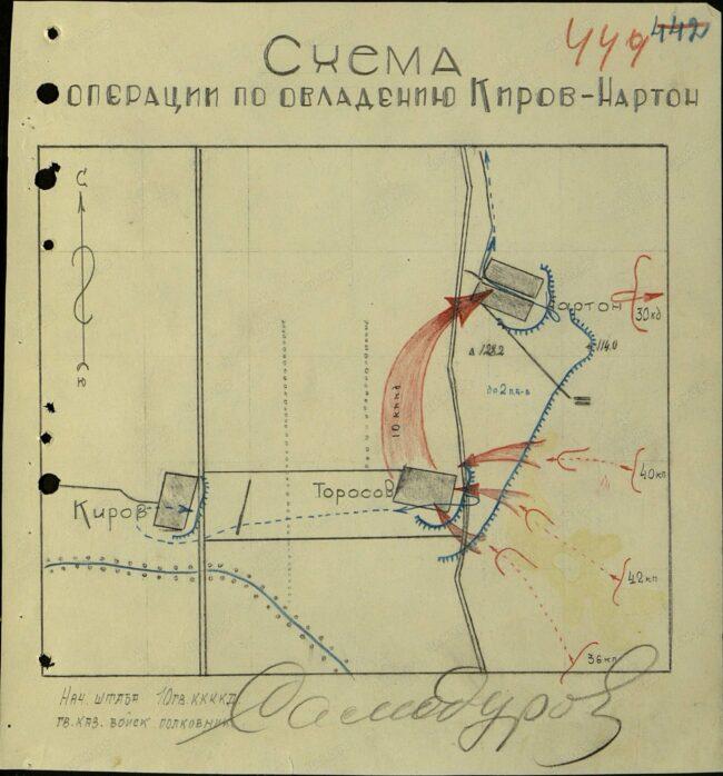 Схема боевой операции