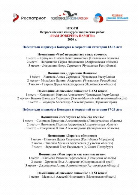 итоги_конкурса_нам_доверена_память_-_2020-1